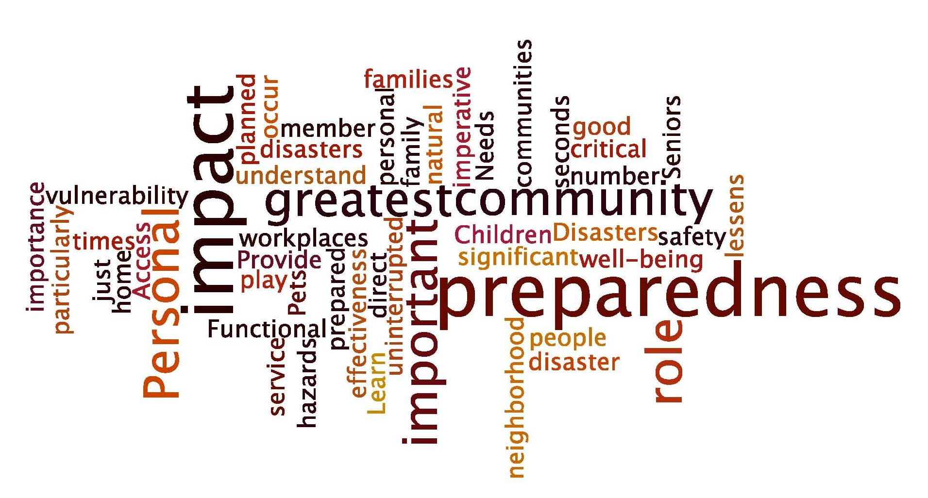 Safety Resources Word Collage