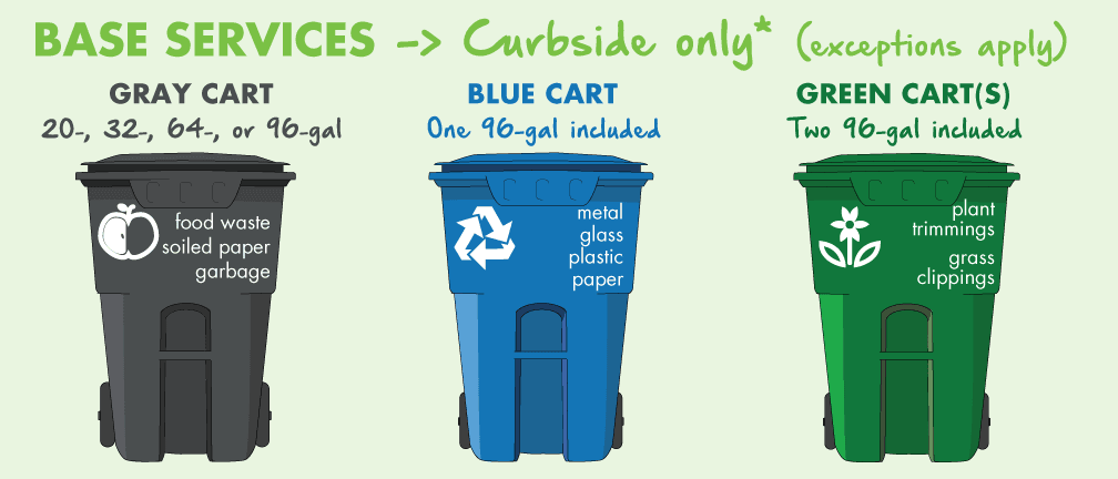 Cart Distinction Graphic